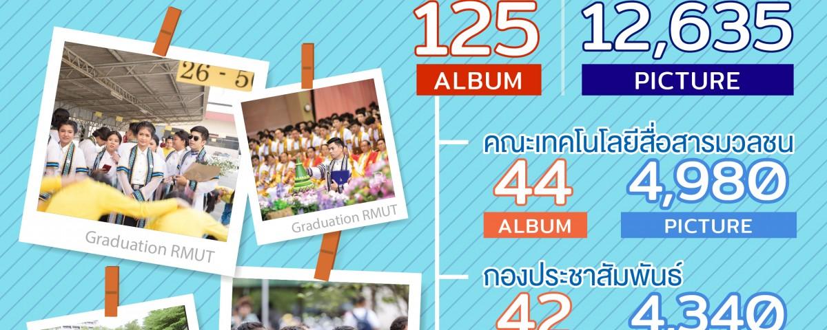 สรุปจำนวนสถิติภาพบรรยากาศงานพิธีพระราชทานปริญญาบัตร ครั้งที่ 31 ประจำปีการศึกษา 2559