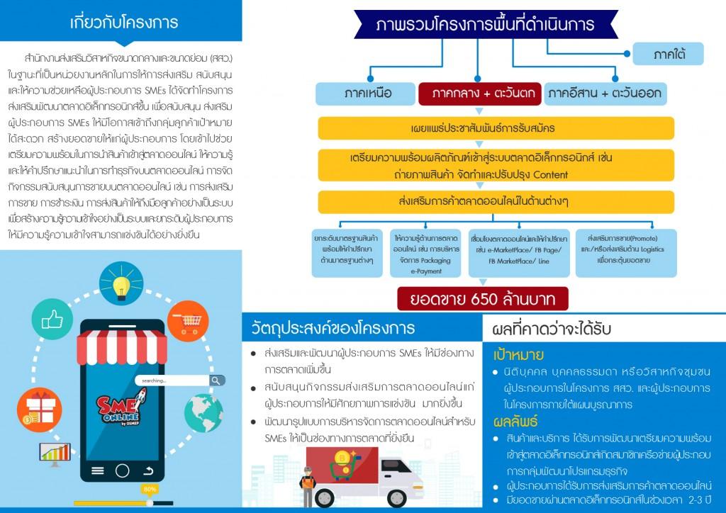 SME-Go-page2-final-01