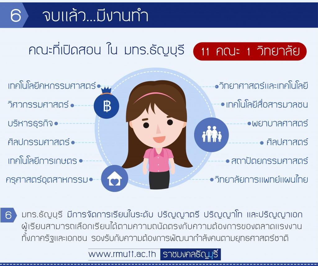 7 เหตุผลที่เลือกเรียน ราชมงคลธัญบุรี