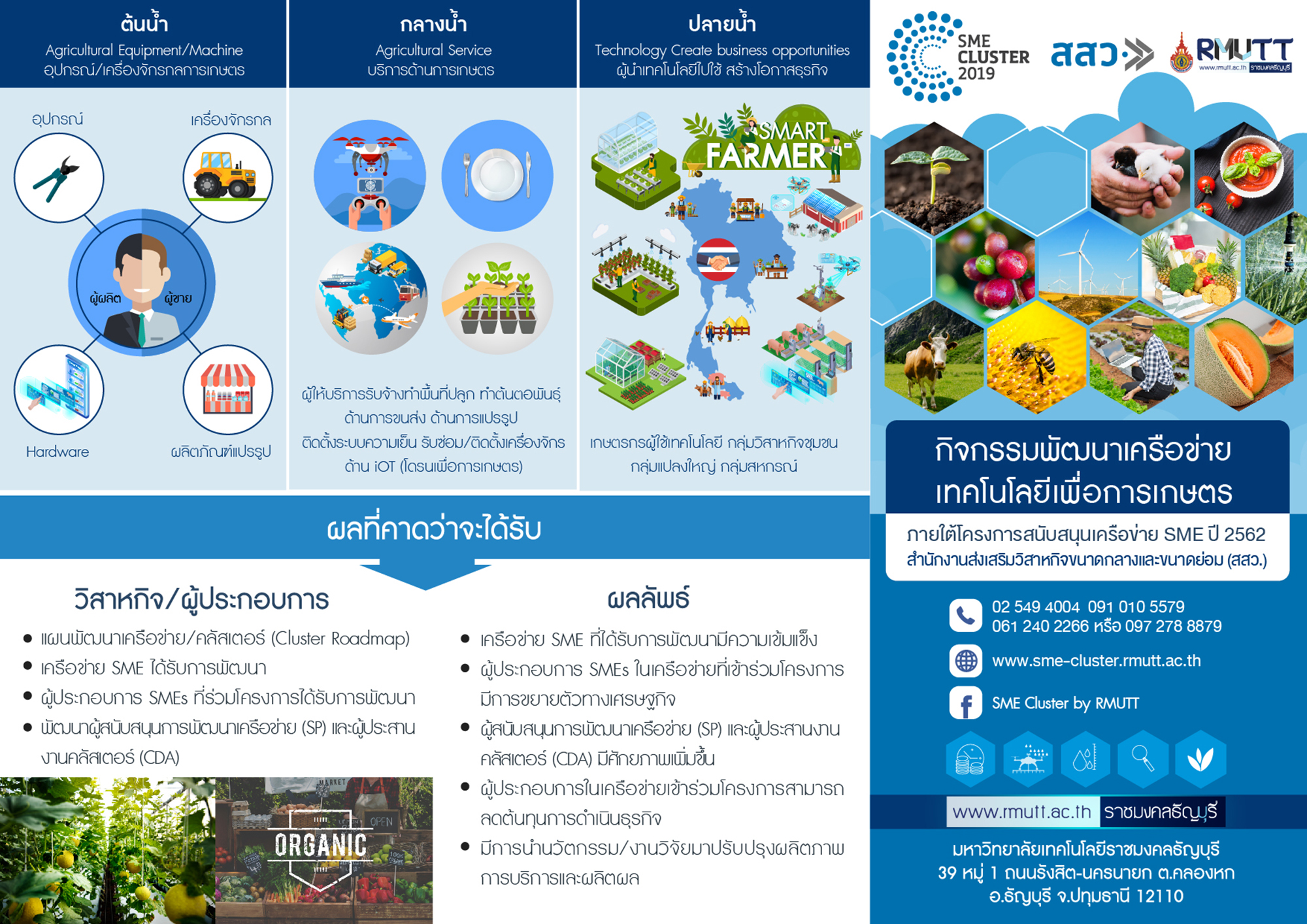 กิจกรรมพัฒนาเครือข่ายเทคโนโลยีเพื่อการเกษตร ภายใต้โครงการสนับสนุนเครือข่าย SME ปี 2562