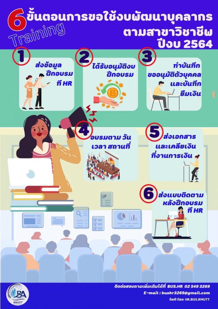 ภาพบรรยากาศการอบรมการสร้างอินโฟกราฟิกอย่างมืออาชีพ สำหรับบุคลากร มทร. ธัญบุรี เมื่อวันที่ 24-26 สิงหาคม 2563